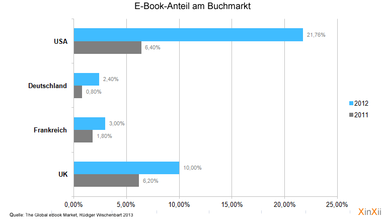ebook_market_2012_1