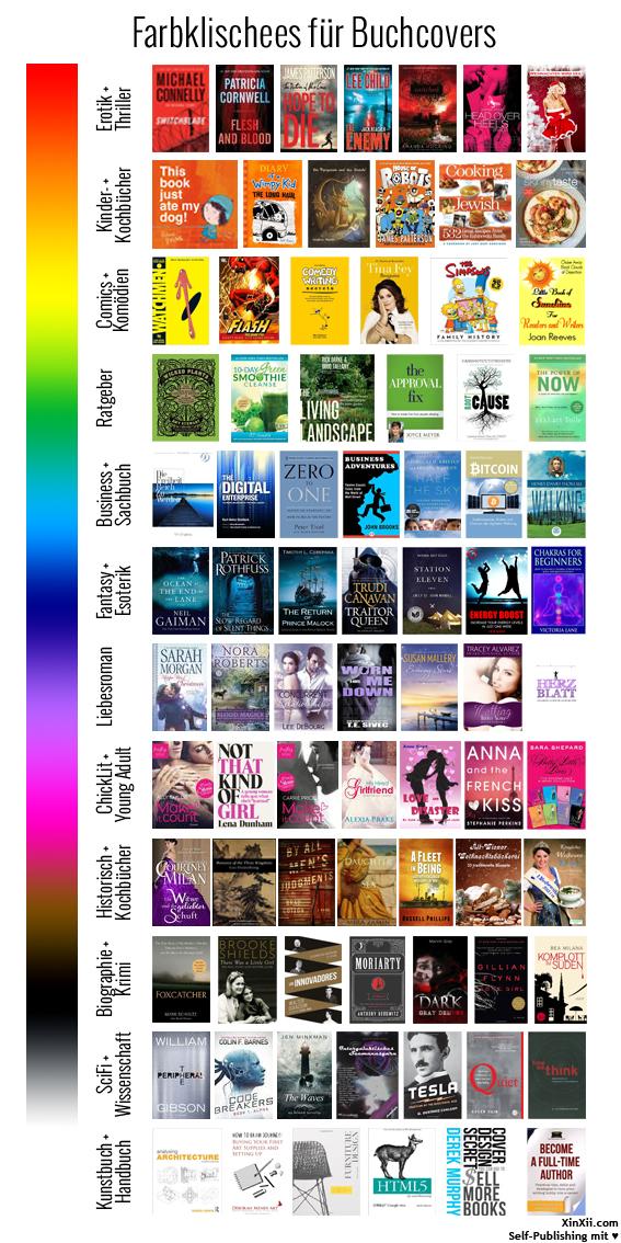 Farbklischees von Buchcover