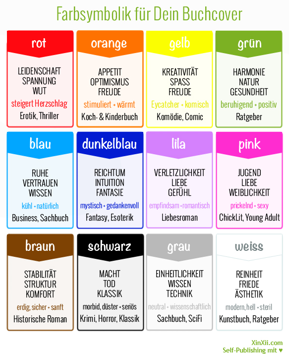 Farbsymbolik für Buchcover